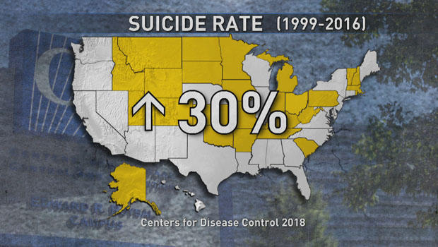 自杀率图形CDC-620.jpg