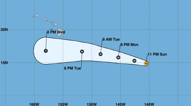 国家气象局制作的图形显示了截至2018年8月6日东部时间上午5点的Hurricane Hector的预计轨迹。