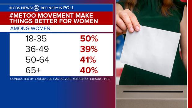 9 poll.jpg