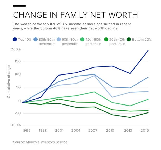 家庭wealth.png