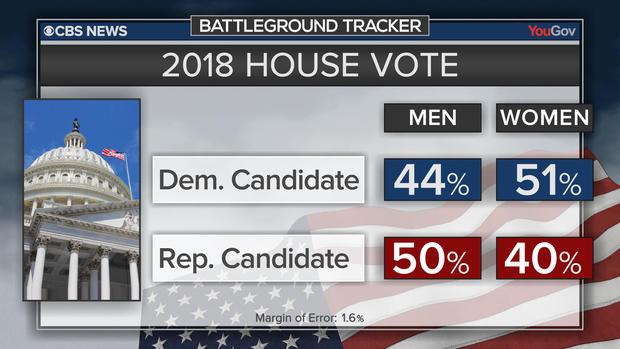 BT-轮询房子vote.jpg