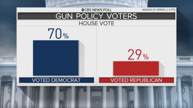 调查-3枪政策vote.png