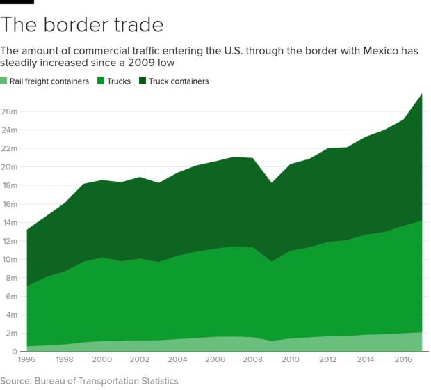 边境时chart.png