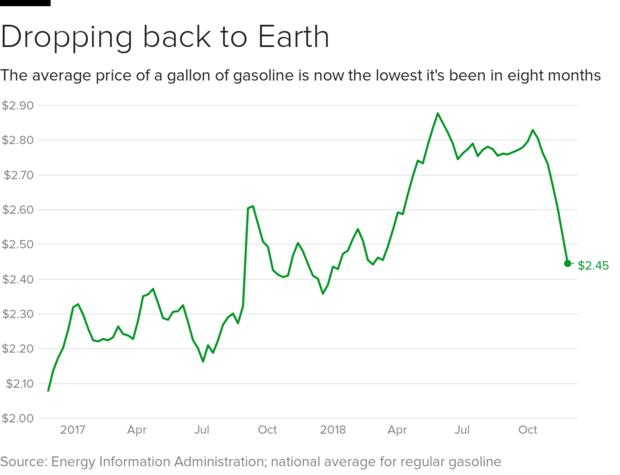 天然气价格2018.png
