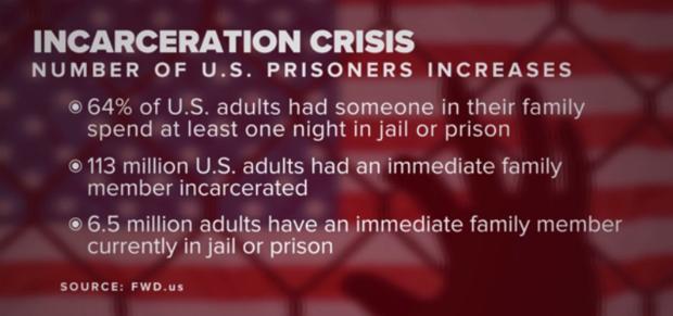 监禁,rates2.png