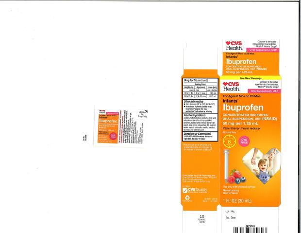 Tris Pharma Inc  - 套餐1