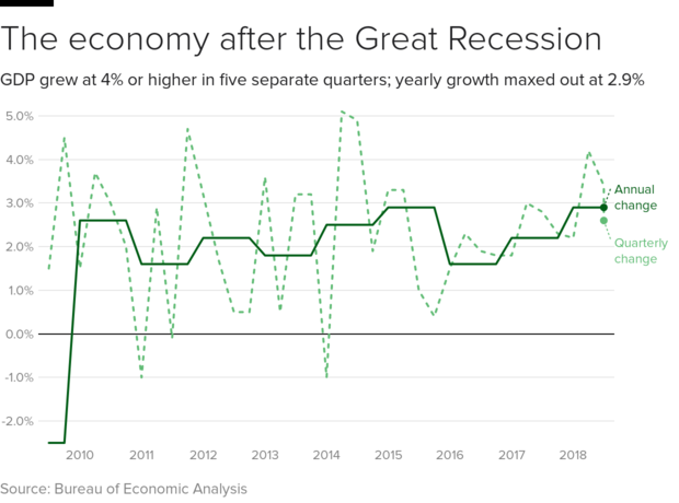 GDP-growth.png