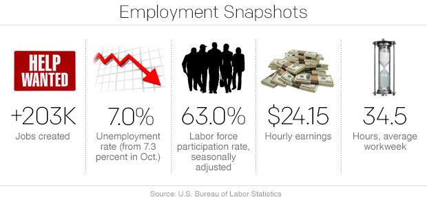 november-jobs.jpg