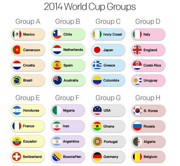worldcup-groups-tabel-620px.jpg