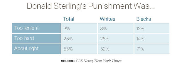 donald-sterlings-punishment-was-table.jpg