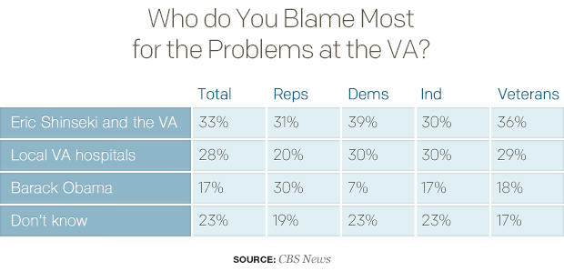 who-do-you-blame-most-for-the-problems-at-the-vatable.jpg
