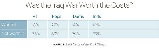 table-was-the-iraq-war-worth-cost2.jpg
