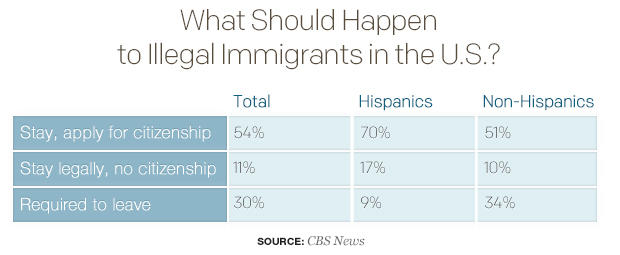 what-should-happen-to-illegal-immigrants-in-the-us.jpg
