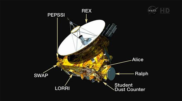 NASA's New Horizons Probe