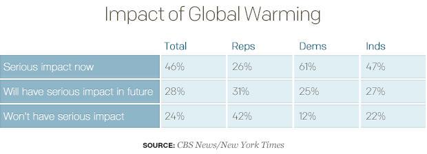 impact-of-global-warming.jpg