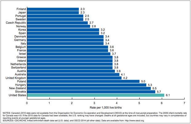 infant-mortality-cdc.jpg