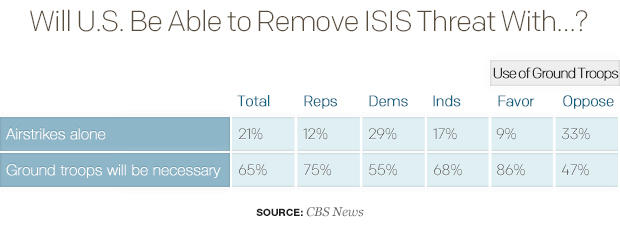 will-us-be-able-to-remove-isis-threat-withv02.jpg
