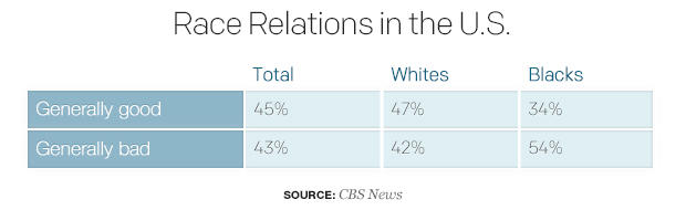 race-relations-in-the-us-2.jpg