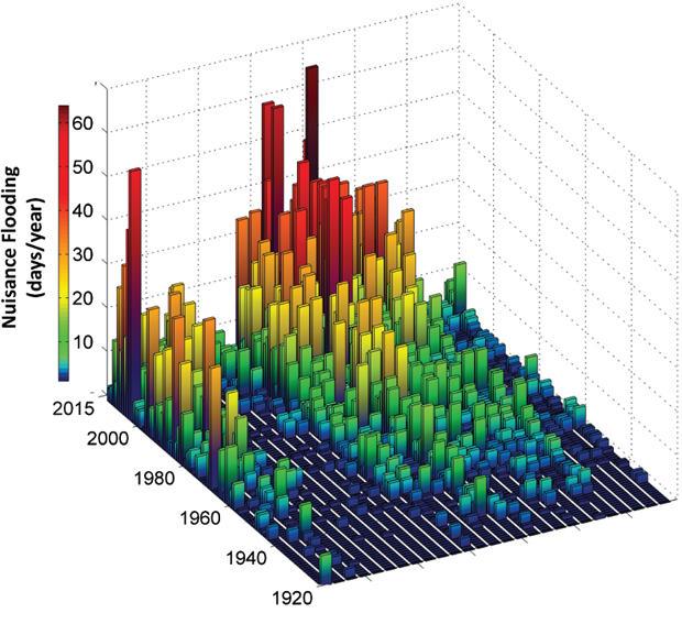 flood-chart.jpg