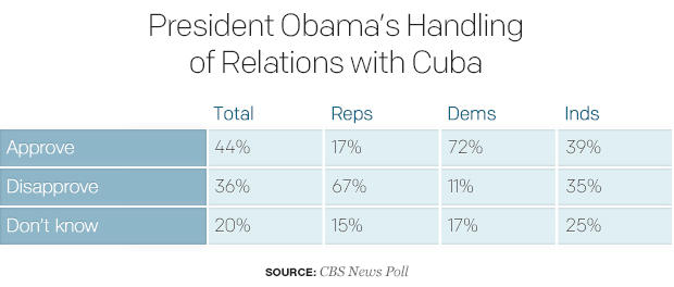 president-obamas-handling-of-relations-with-cuba.jpg