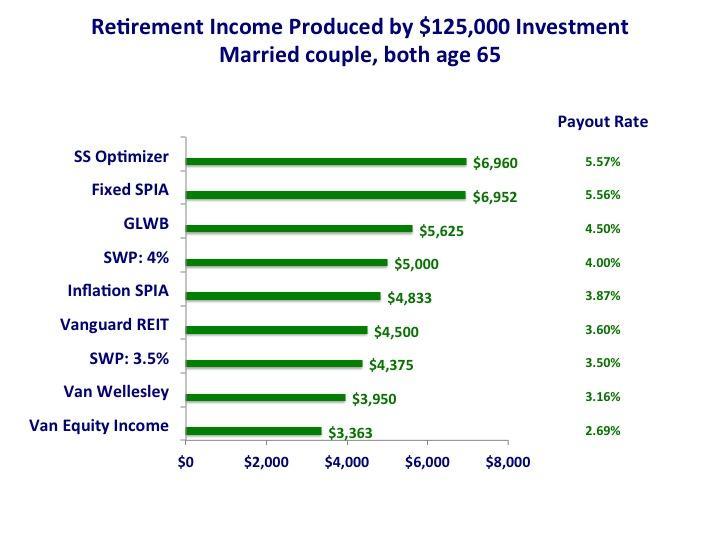 ret-income-q1-2015.jpg