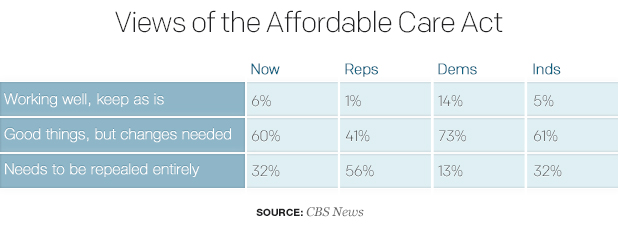 views-of-the-affordable-care-act.jpg