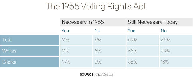 the-1965-voting-rights-act2-1.jpg