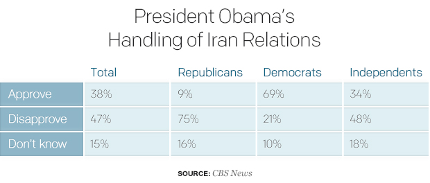 president-obamas-handling-of-iran-relations.jpg