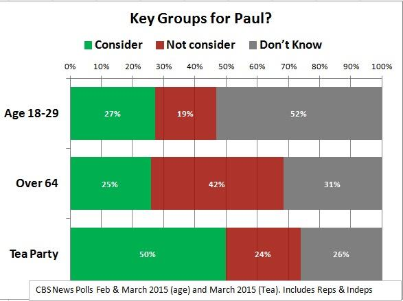 salvanto-paul-g3-groups.jpg