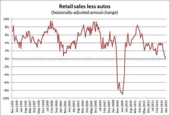 retail-sales.png