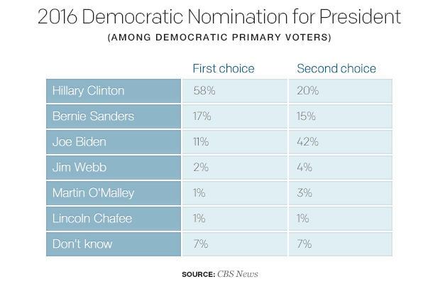 2016-democratic-nomination-for-president-1.jpg