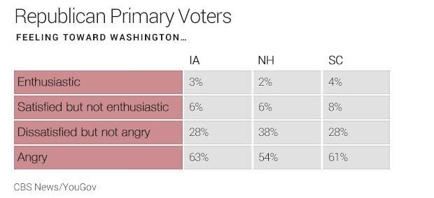 republican-primary-voters2b.jpg
