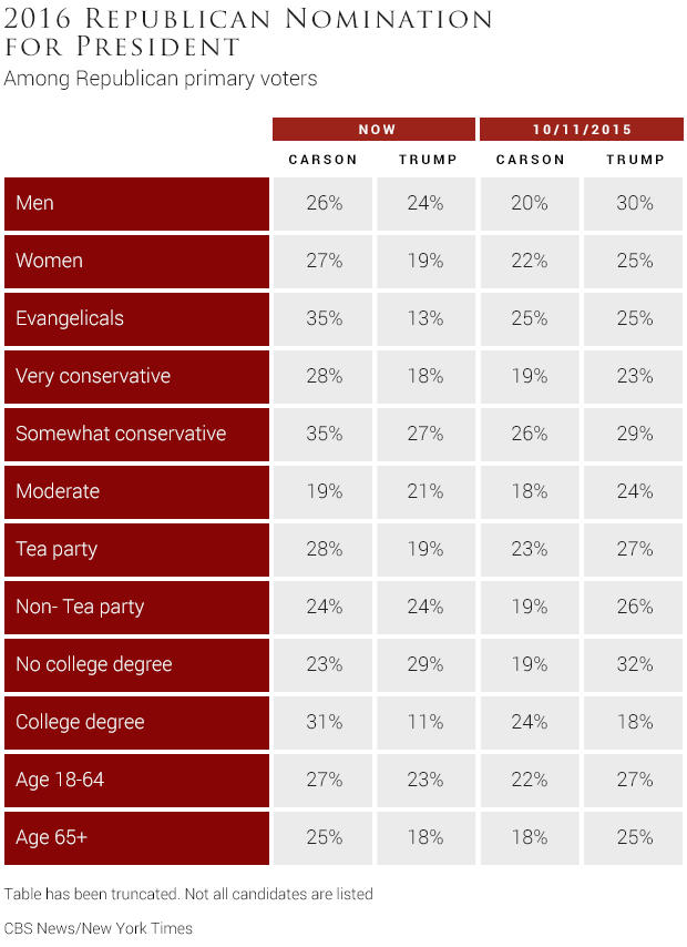 02-2016-republican-nomination-for-president.jpg
