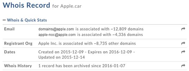 whois-apple-car.png