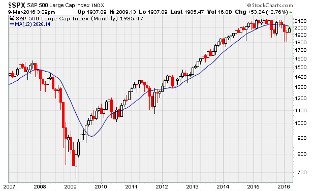 spx030916.png