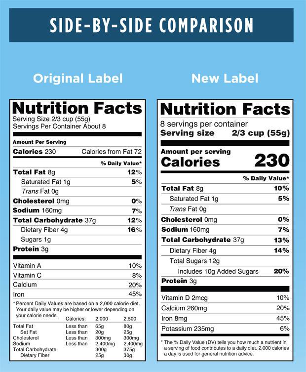 fda-labels-compare.jpg