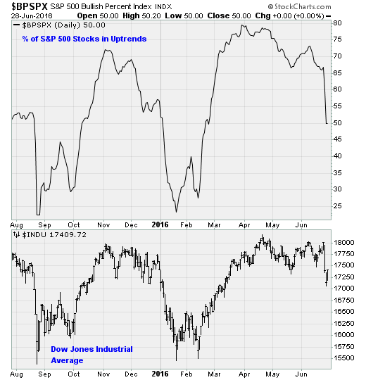breadth062816.png