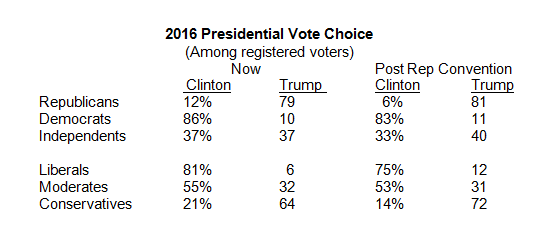 presidential-vote-choice.png