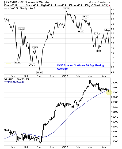 breadth041317.png