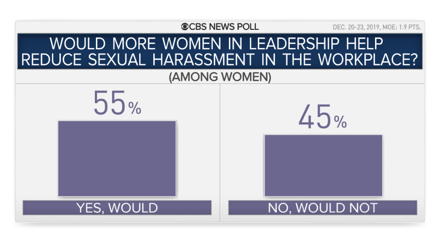 11-more-women-lead.png