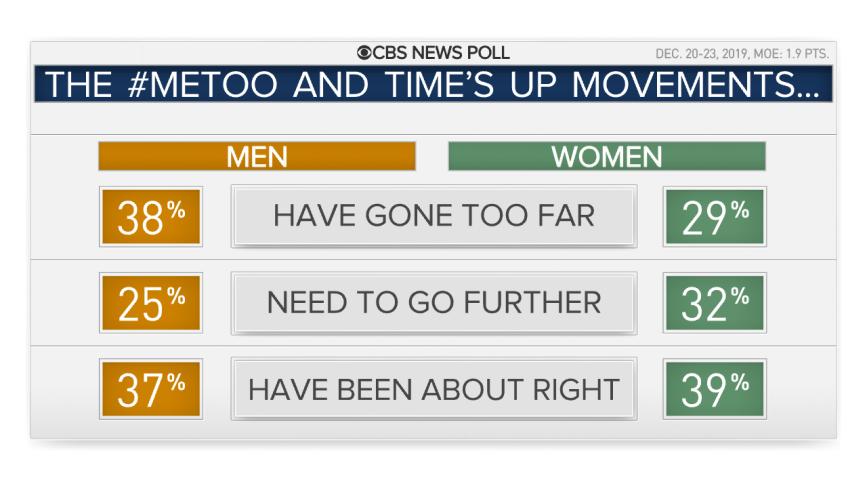 8-too-far-men-women.png