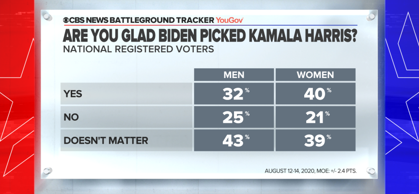 21-kamala-by-gender-8-16.png