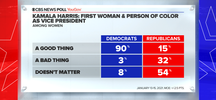31-women-by-party.png