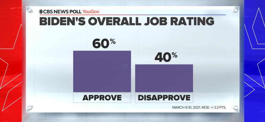 1-biden-job-approval.png