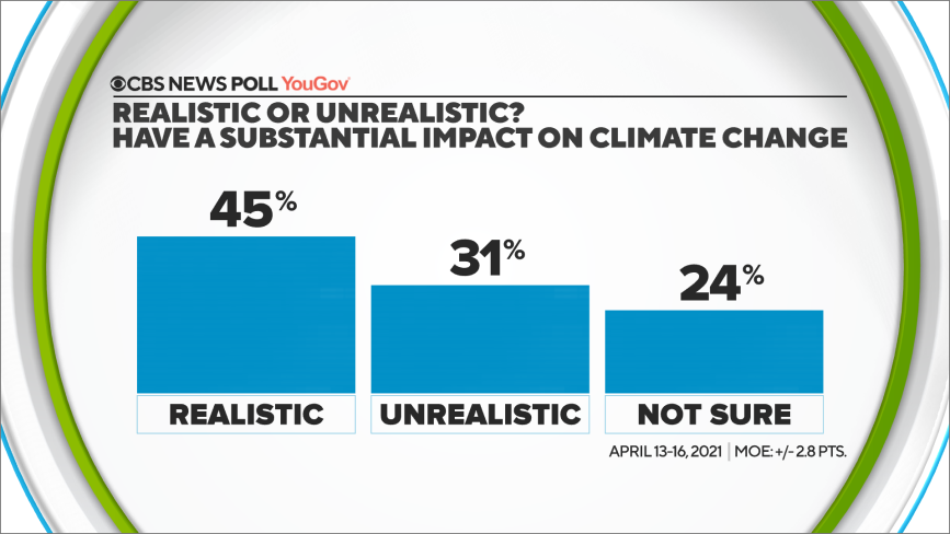 realistic-impact-on-climate.png
