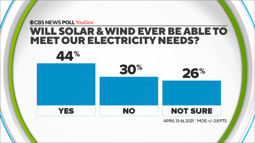 wind-and-solar-reliable.png