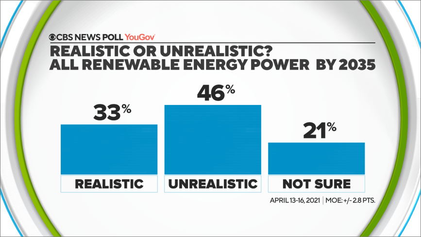 realistic-renewable.png