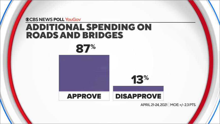 6-infrastructurespending.png