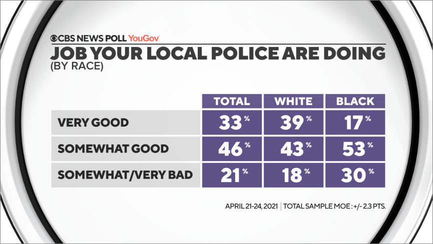 20-local-police-by-race.png