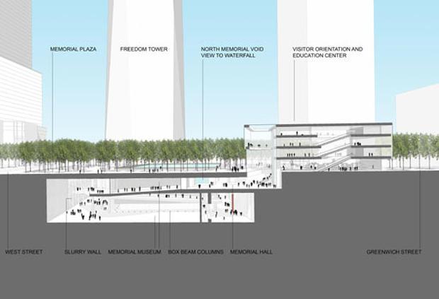 WTC Designs